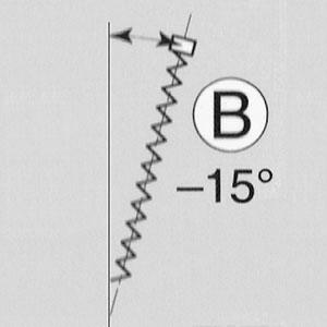 Model B: ingespannen model voor standaard en draaikiep ramen tot 15º